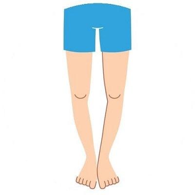 پای پرانتزی چگونه ایجاد میشود؟